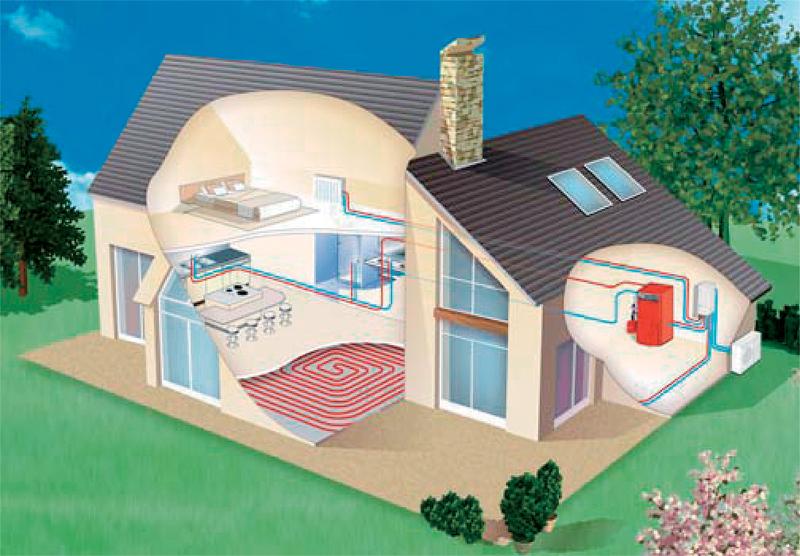 Airco Slaapkamer Gezond : Klimaatbeheersing voor uw woning ...